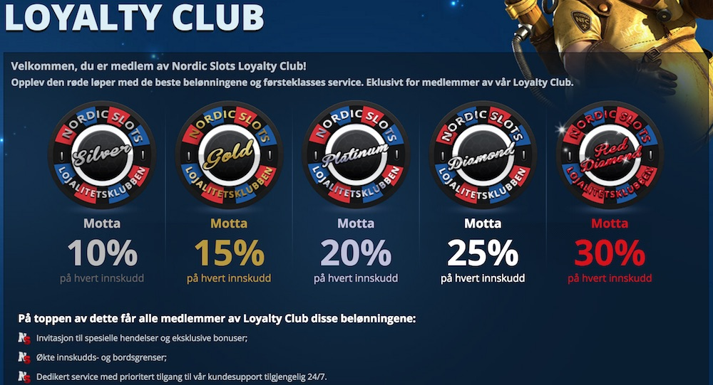 Nordic Slots Loyalty Club